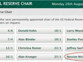 博彩公司开盘:谁将是下任美联储主席?