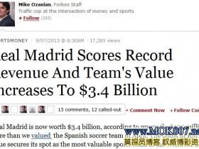福布斯:皇马市值增加1亿,已达34亿美元,高居全球足球俱乐部之首